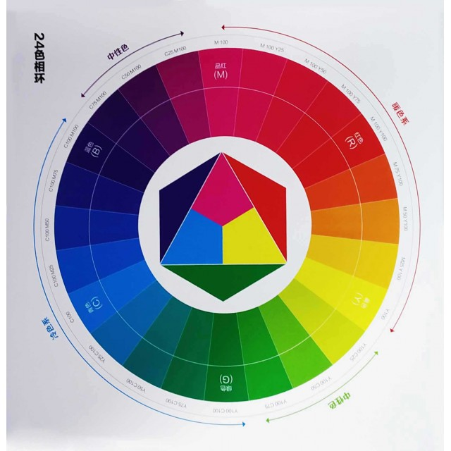 Complete Process Color Chart